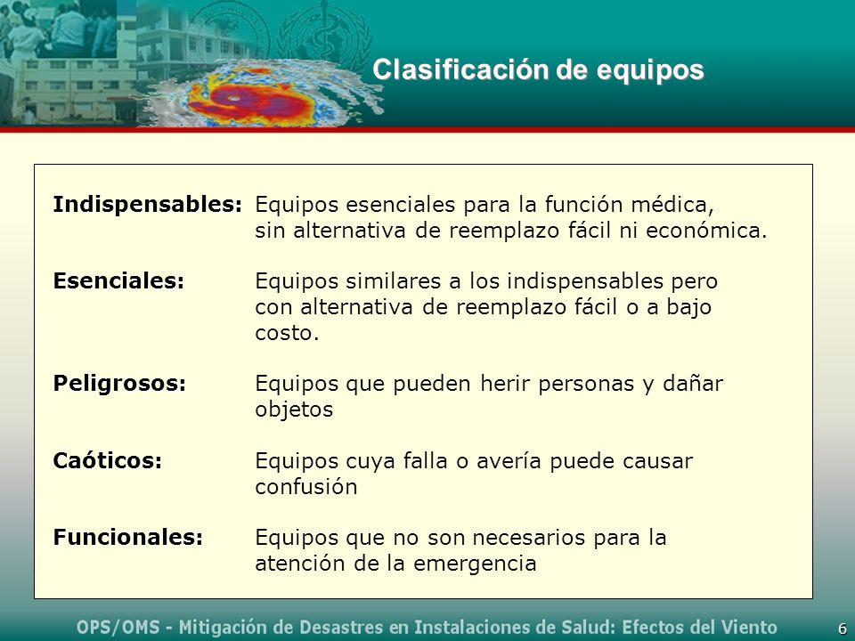6 Indispensables: Indispensables:Equipos esenciales para la función médica, sin alternativa de reemplazo fácil ni económica.