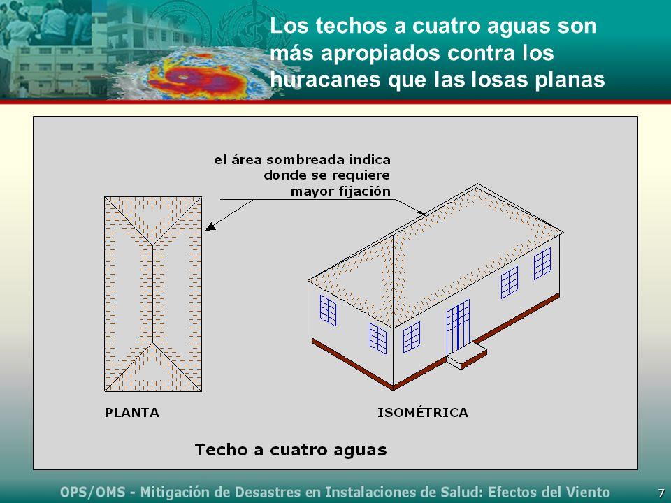 7 Los techos a cuatro aguas son más apropiados contra los huracanes que las losas planas