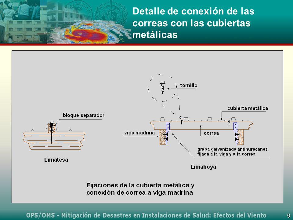 9 Detalle de conexión de las correas con las cubiertas metálicas