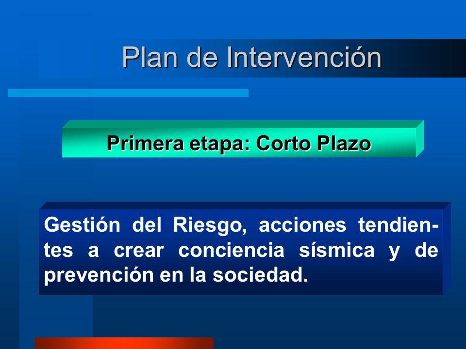 Plan de Intervención Gestión del Riesgo, acciones tendien- tes a crear conciencia sísmica y de prevención en la sociedad. Primera etapa: Corto Plazo