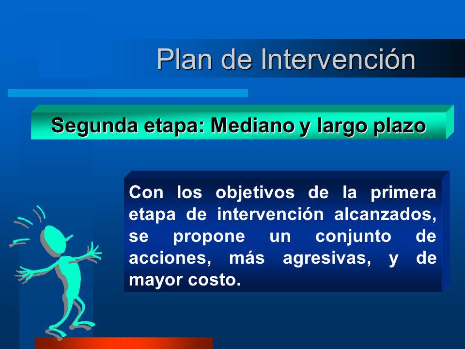 Segunda etapa: Mediano y largo plazo Plan de Intervención Con los objetivos de la primera etapa de intervención alcanzados, se propone un conjunto de
