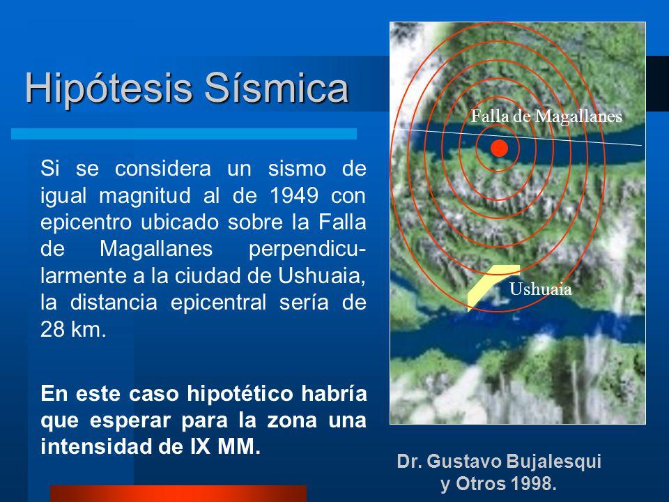 Hipótesis Sísmica Si se considera un sismo de igual magnitud al de 1949 con epicentro ubicado sobre la Falla de Magallanes perpendicu- larmente a la c