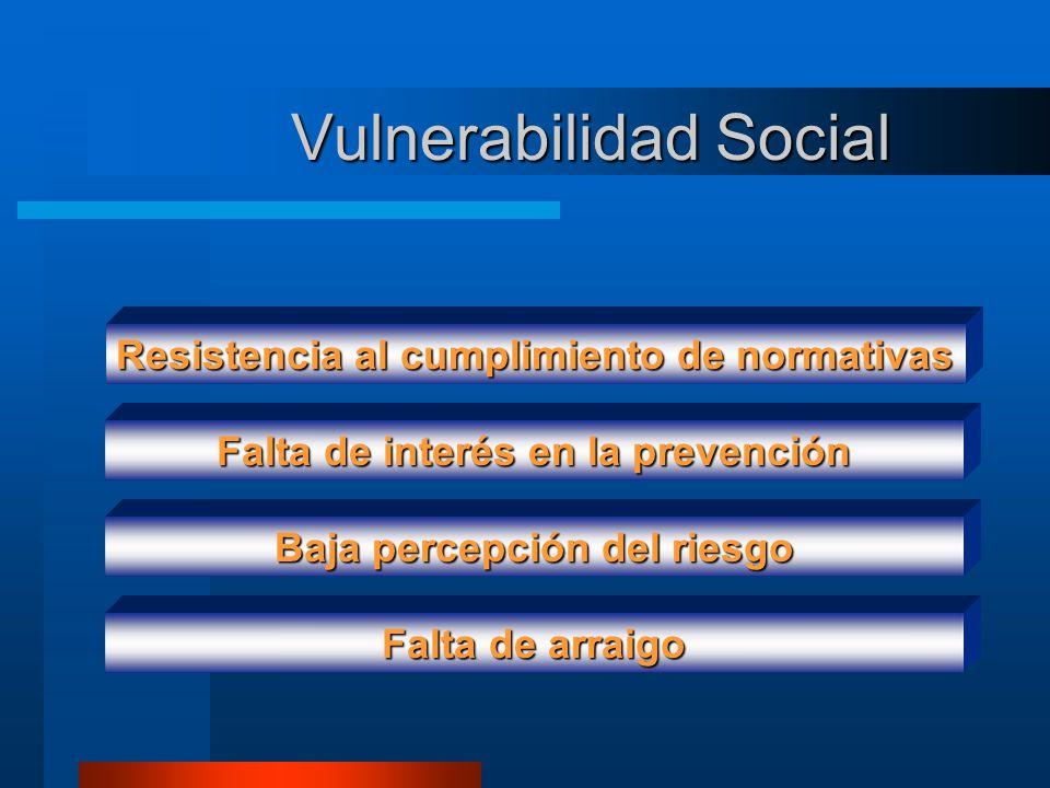 Vulnerabilidad Social Resistencia al cumplimiento de normativas Falta de interés en la prevención Baja percepción del riesgo Falta de arraigo