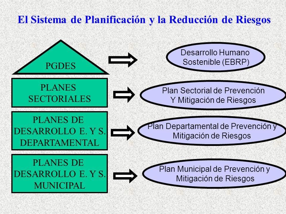 El Sistema de Planificación y la Reducción de Riesgos PGDES PLANES SECTORIALES PLANES DE DESARROLLO E. Y S. DEPARTAMENTAL PLANES DE DESARROLLO E. Y S.