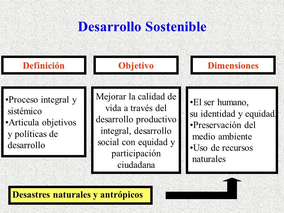 Desarrollo Sostenible Proceso integral y sistémico Articula objetivos y políticas de desarrollo Mejorar la calidad de vida a través del desarrollo pro