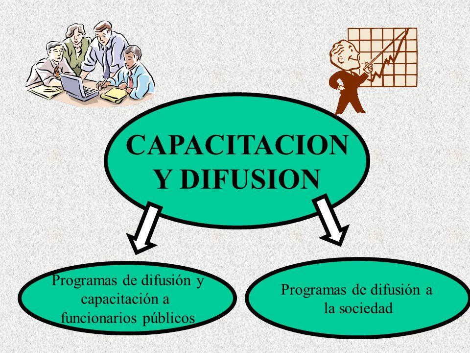 CAPACITACION Y DIFUSION Programas de difusión y capacitación a funcionarios públicos Programas de difusión a la sociedad