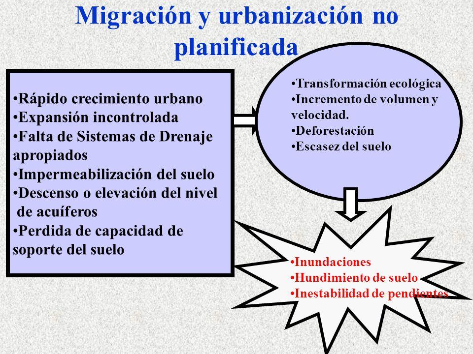 Migración y urbanización no planificada Rápido crecimiento urbano Expansión incontrolada Falta de Sistemas de Drenaje apropiados Impermeabilización de