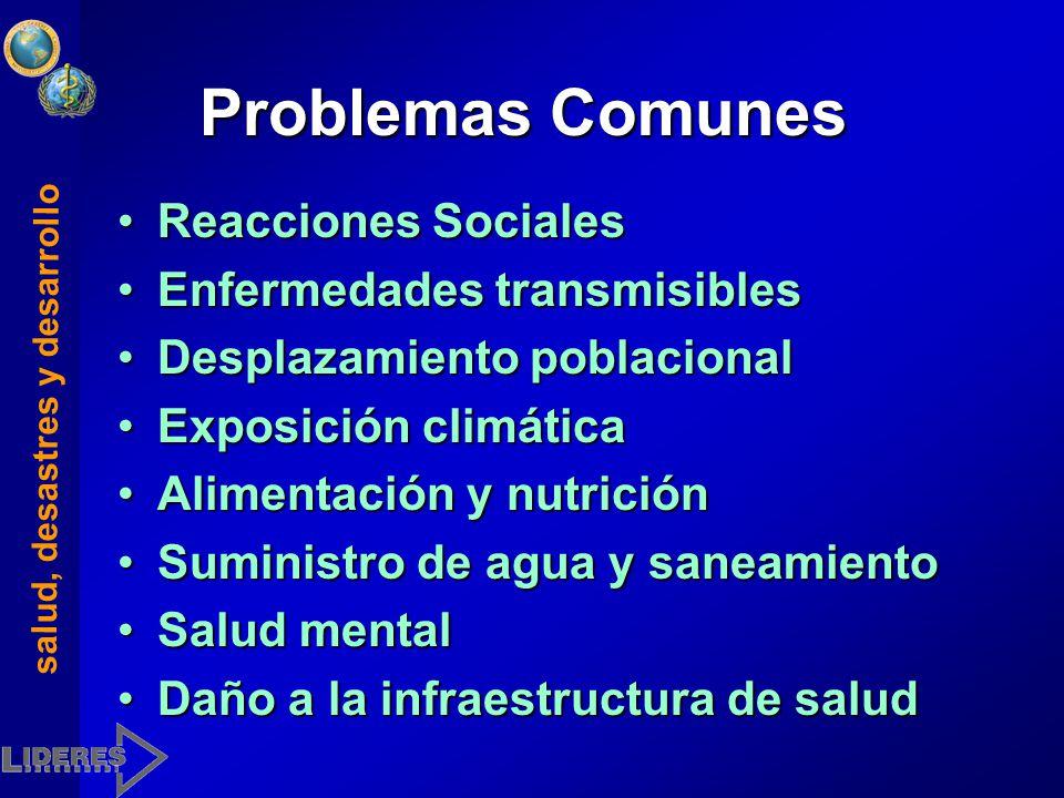 salud, desastres y desarrollo Evaluación de Daños y Análisis de Necesidades