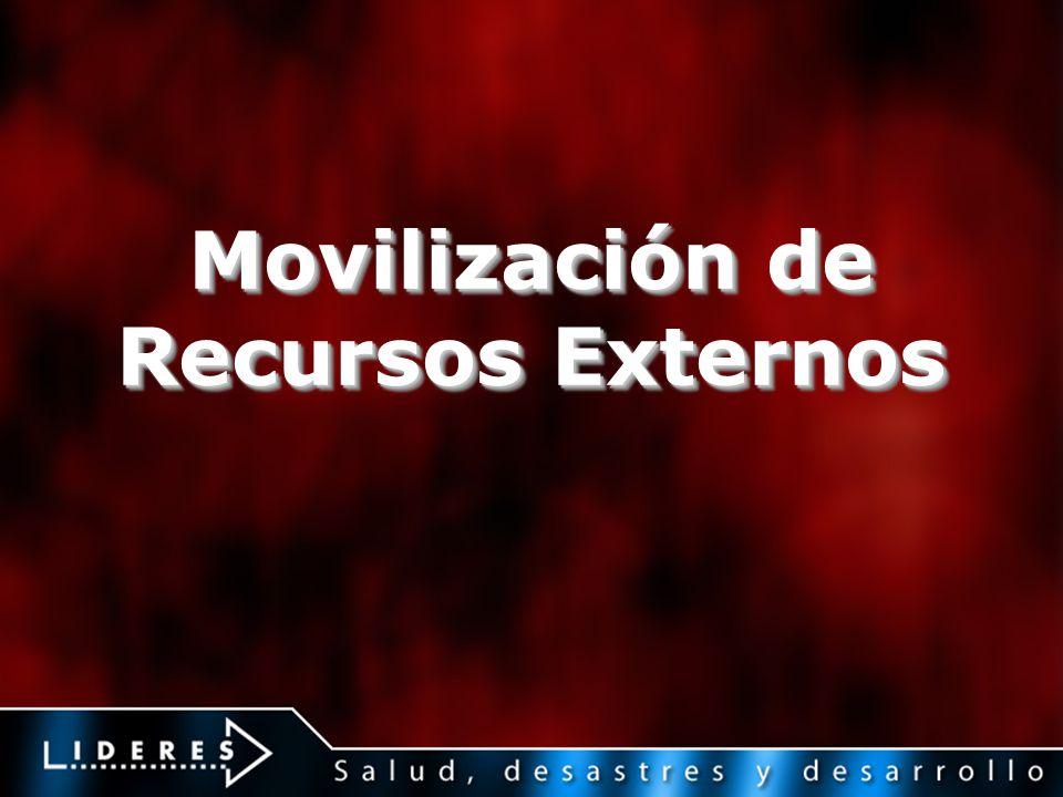 Movilización de Recursos Externos