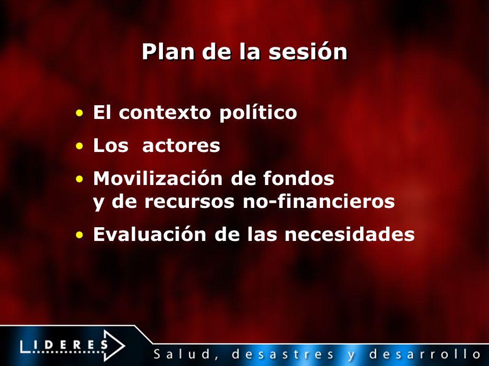 Plan de la sesión El contexto político Los actores Movilización de fondos y de recursos no-financieros Evaluación de las necesidades