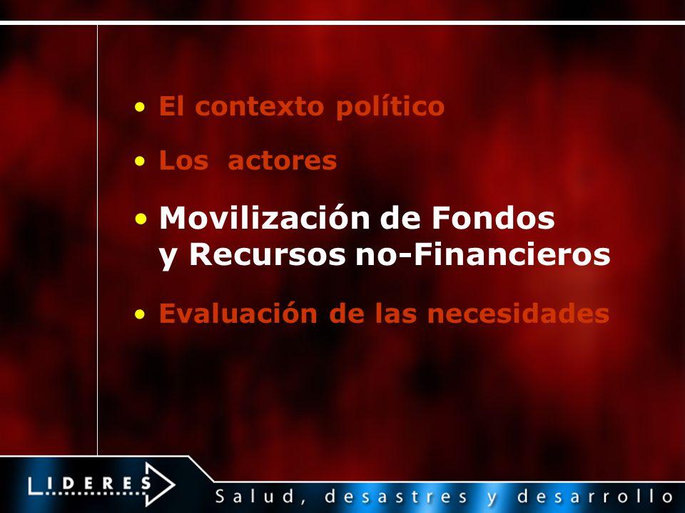 El contexto político Los actores Movilización de Fondos y Recursos no-Financieros Evaluación de las necesidades