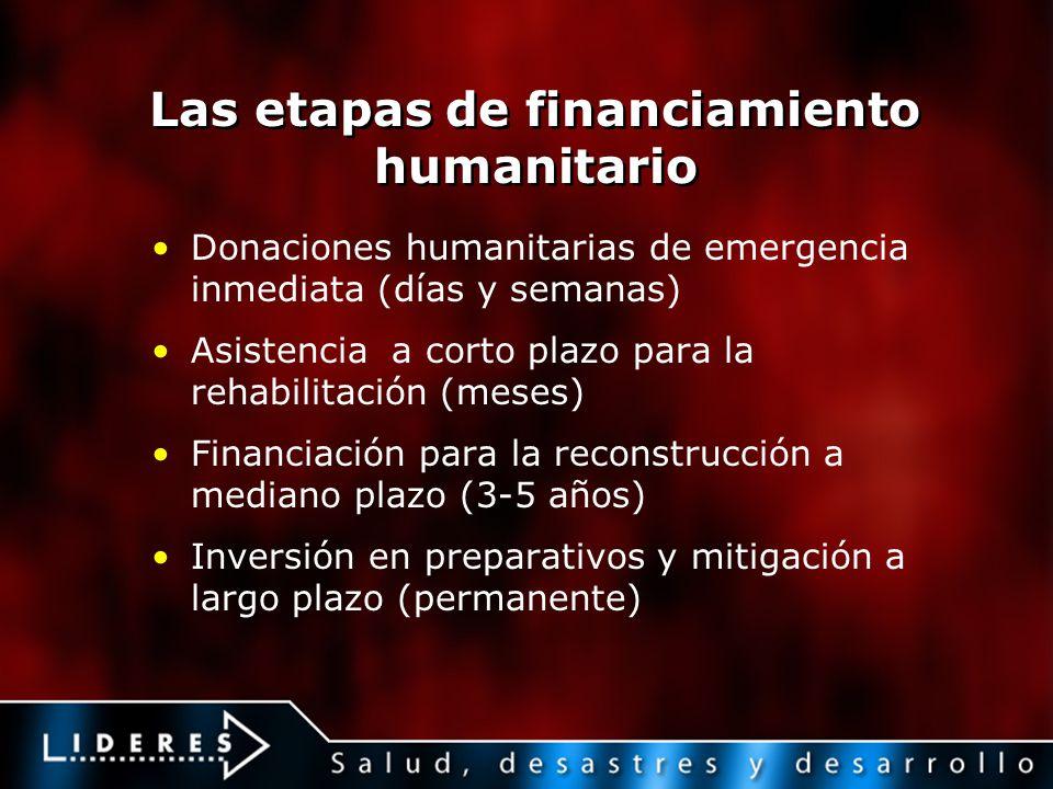 Las etapas de financiamiento humanitario Donaciones humanitarias de emergencia inmediata (días y semanas) Asistencia a corto plazo para la rehabilitac