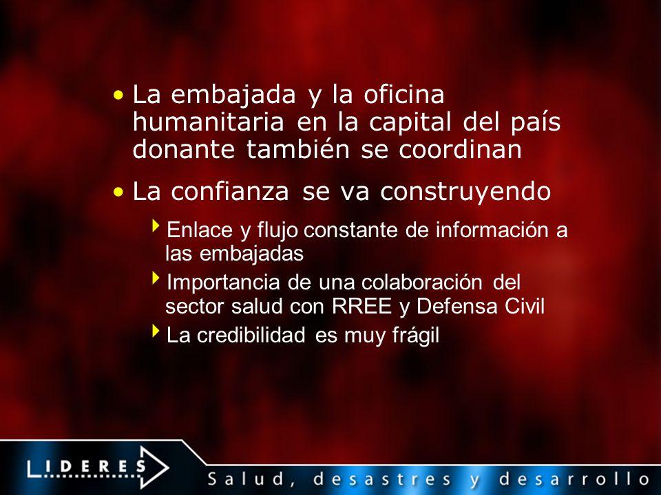 La embajada y la oficina humanitaria en la capital del país donante también se coordinan La confianza se va construyendo Enlace y flujo constante de i