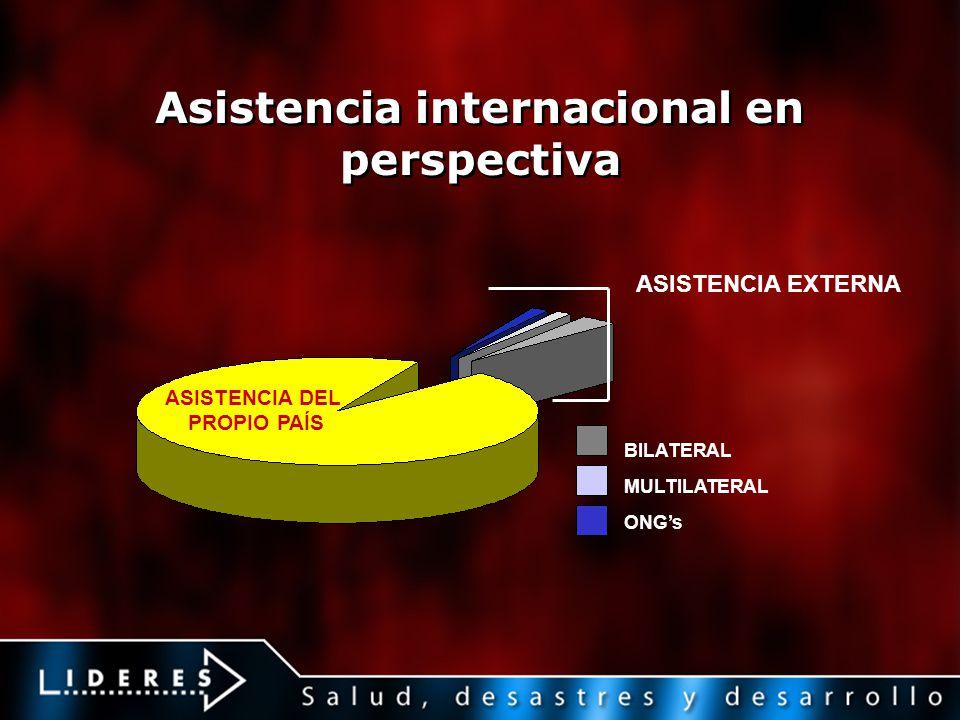 Asistencia internacional en perspectiva ASISTENCIA DEL PROPIO PAÍS ASISTENCIA EXTERNA BILATERAL MULTILATERAL ONGs