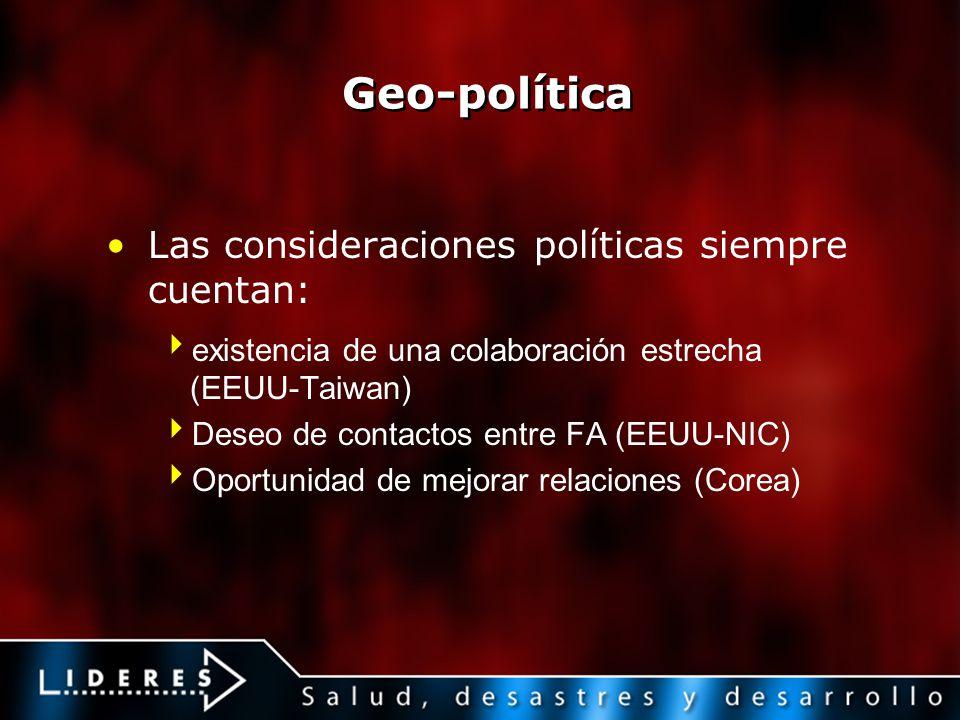 Geo-política Las consideraciones políticas siempre cuentan: existencia de una colaboración estrecha (EEUU-Taiwan) Deseo de contactos entre FA (EEUU-NI