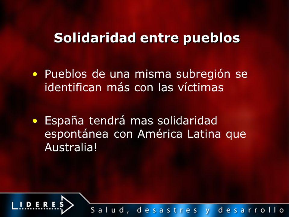 Solidaridad entre pueblos Pueblos de una misma subregión se identifican más con las víctimas España tendrá mas solidaridad espontánea con América Lati