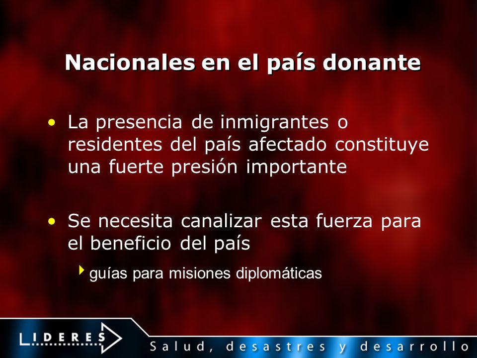 Nacionales en el país donante La presencia de inmigrantes o residentes del país afectado constituye una fuerte presión importante Se necesita canaliza