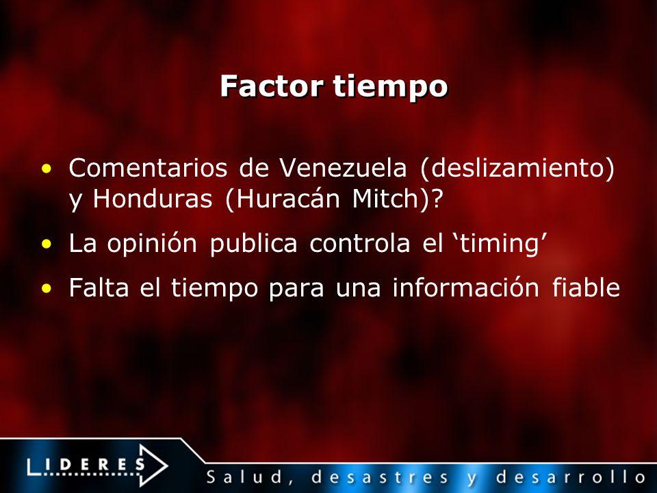 Factor tiempo Comentarios de Venezuela (deslizamiento) y Honduras (Huracán Mitch)? La opinión publica controla el timing Falta el tiempo para una info