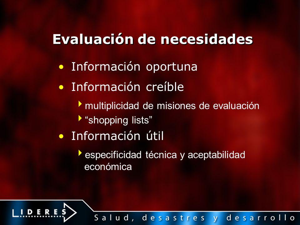 Evaluación de necesidades Información oportuna Información creíble multiplicidad de misiones de evaluación shopping lists Información útil especificid