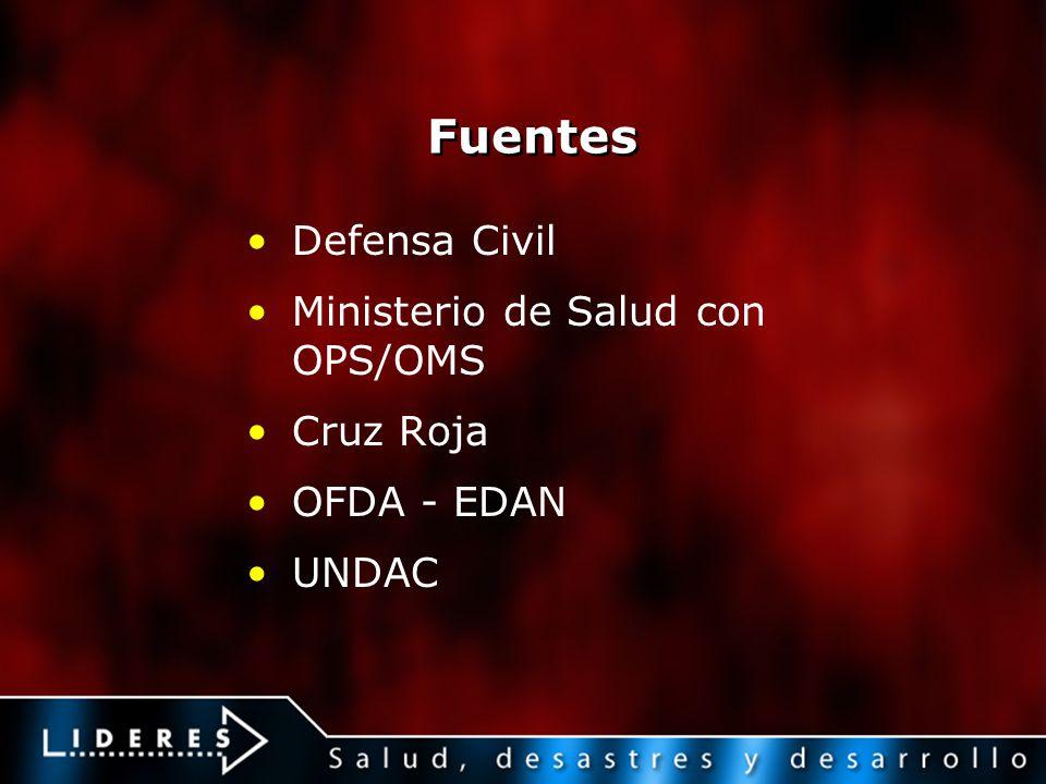 Fuentes Defensa Civil Ministerio de Salud con OPS/OMS Cruz Roja OFDA - EDAN UNDAC