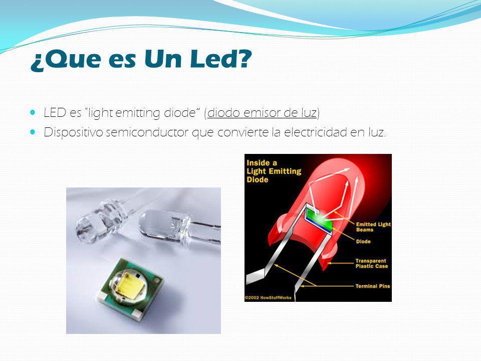 ¿Que es Un Led? LED es