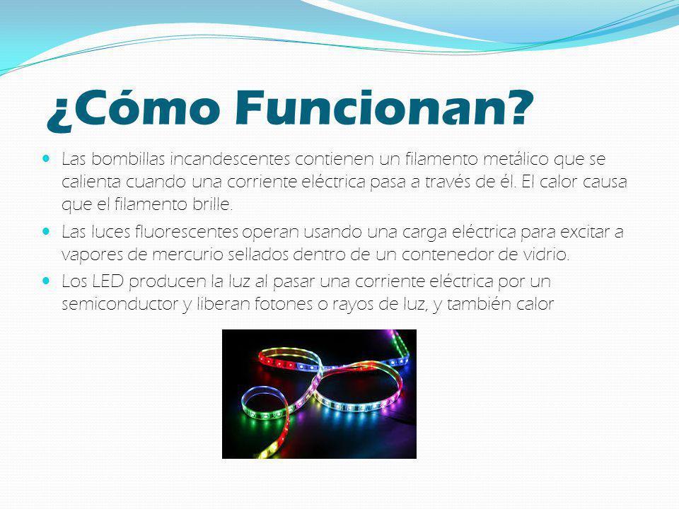 ¿Cómo Funcionan? Las bombillas incandescentes contienen un filamento metálico que se calienta cuando una corriente eléctrica pasa a través de él. El c