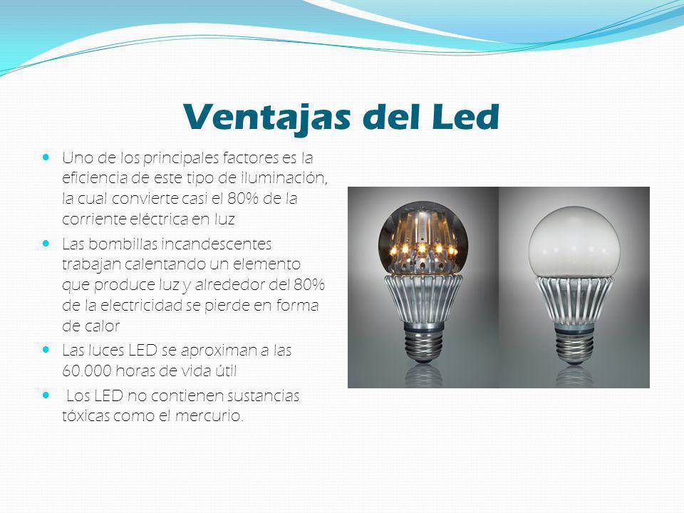 Ventajas del Led Uno de los principales factores es la eficiencia de este tipo de iluminación, la cual convierte casi el 80% de la corriente eléctrica