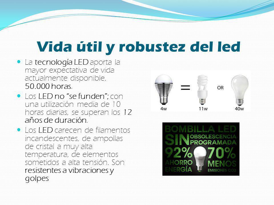 Vida útil y robustez del led La tecnología LED aporta la mayor expectativa de vida actualmente disponible, 50.000 horas. Los LED no se funden; con una