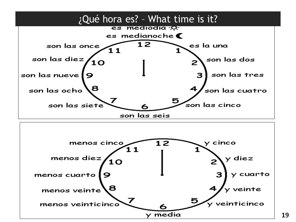 ¿Qué hora es – What time is it 19