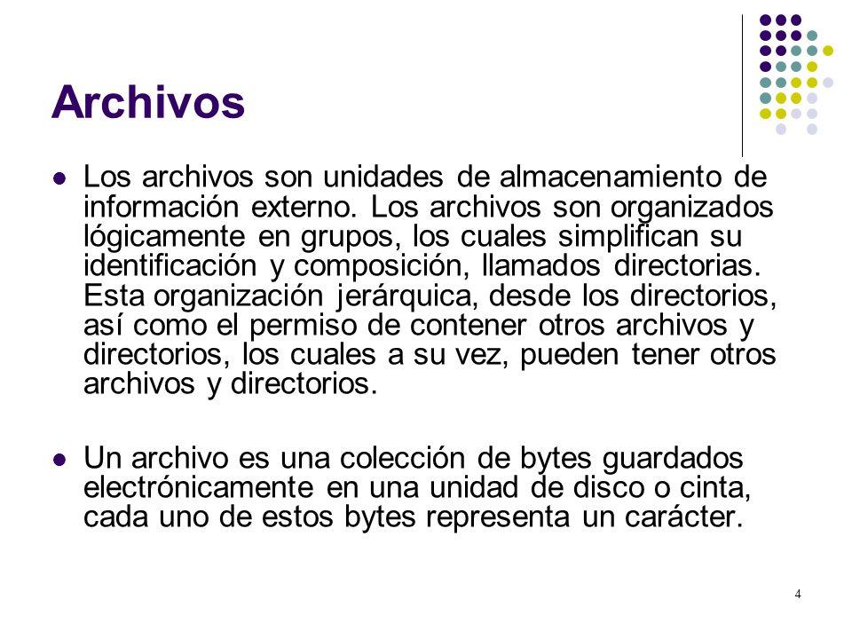 4 Archivos Los archivos son unidades de almacenamiento de información externo. Los archivos son organizados lógicamente en grupos, los cuales simplifi