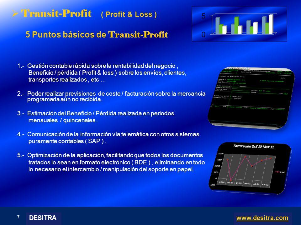 7 | Enterprise Resource Planning Systems, 04.03.10 Transit-Profit ( Profit & Loss ) 5 Puntos básicos de Transit-Profit 1.- Gestión contable rápida sob