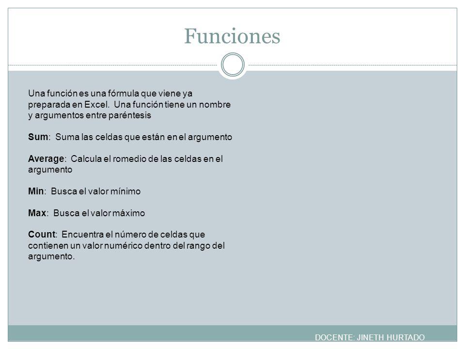 Funciones Una función es una fórmula que viene ya preparada en Excel. Una función tiene un nombre y argumentos entre paréntesis Sum: Suma las celdas q