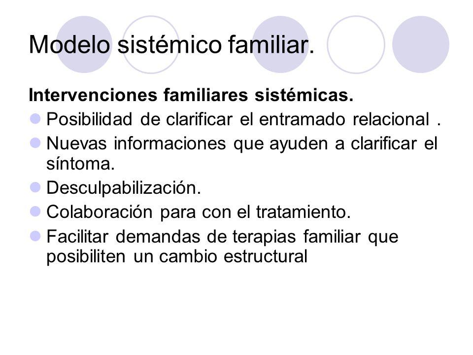 Modelo sistémico familiar. Intervenciones familiares sistémicas. Posibilidad de clarificar el entramado relacional. Nuevas informaciones que ayuden a