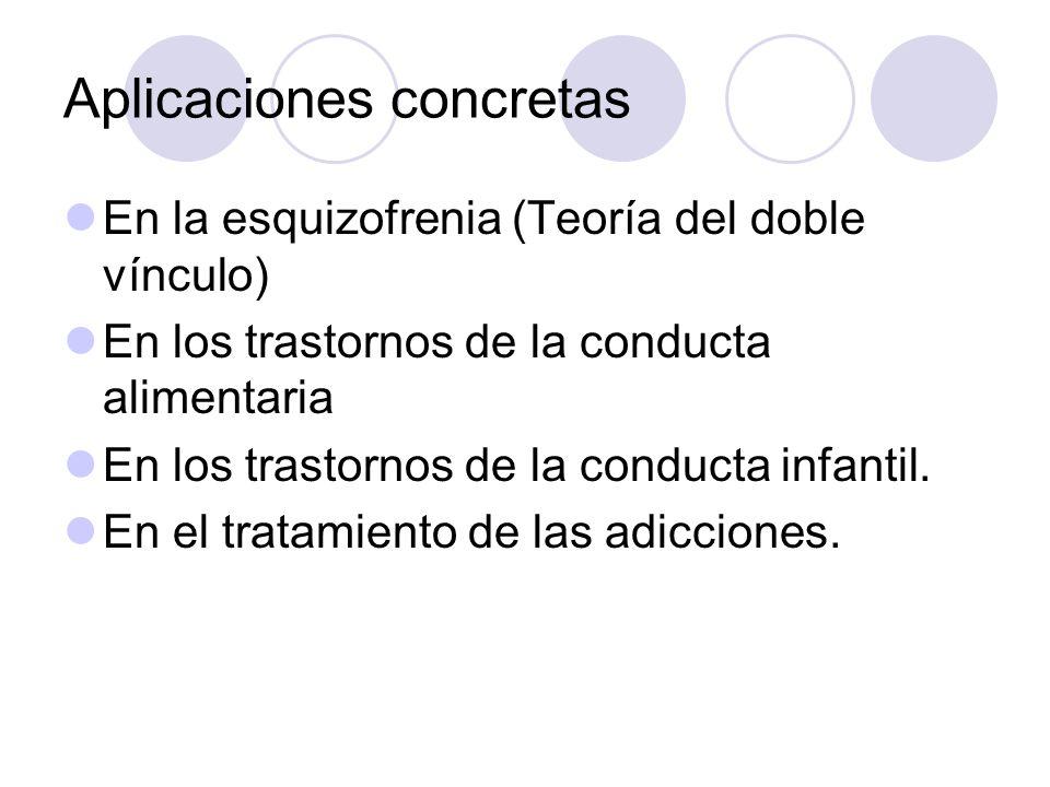 Aplicaciones concretas En la esquizofrenia (Teoría del doble vínculo) En los trastornos de la conducta alimentaria En los trastornos de la conducta in