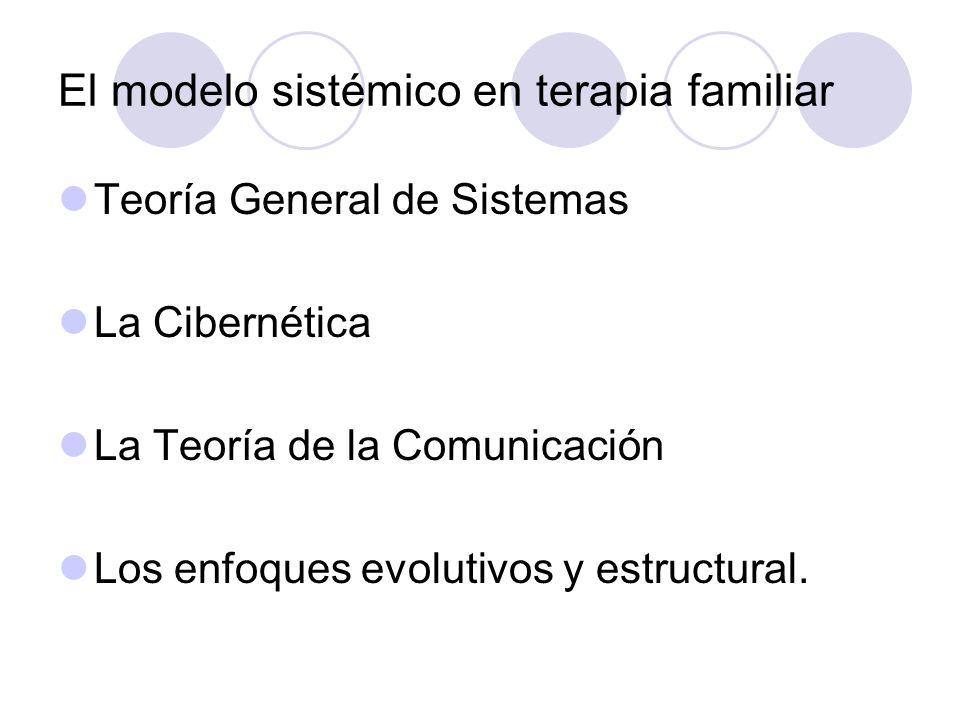 El modelo sistémico en terapia familiar Teoría General de Sistemas La Cibernética La Teoría de la Comunicación Los enfoques evolutivos y estructural.