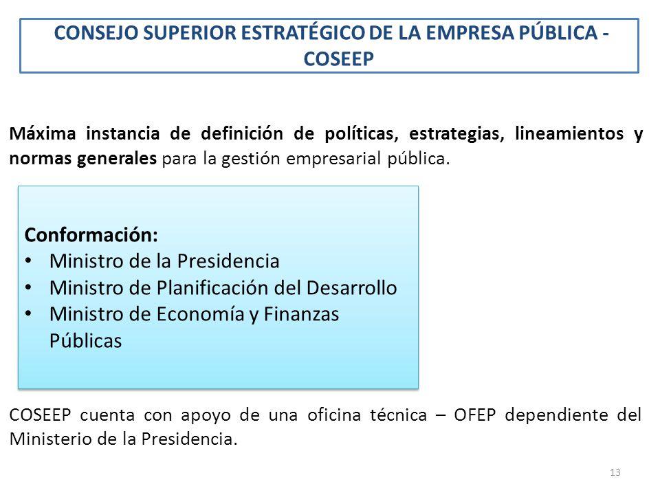 Máxima instancia de definición de políticas, estrategias, lineamientos y normas generales para la gestión empresarial pública. COSEEP cuenta con apoyo