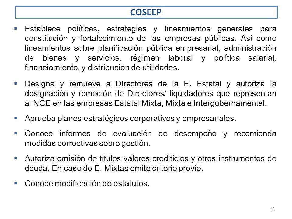 Establece políticas, estrategias y lineamientos generales para constitución y fortalecimiento de las empresas públicas. Así como lineamientos sobre pl