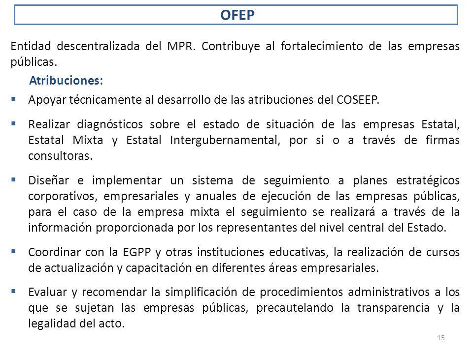 Entidad descentralizada del MPR. Contribuye al fortalecimiento de las empresas públicas. Atribuciones: Apoyar técnicamente al desarrollo de las atribu