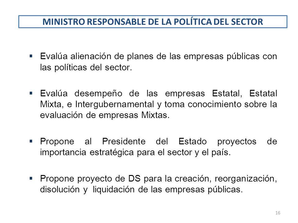 MINISTRO RESPONSABLE DE LA POLÍTICA DEL SECTOR Evalúa alienación de planes de las empresas públicas con las políticas del sector. Evalúa desempeño de