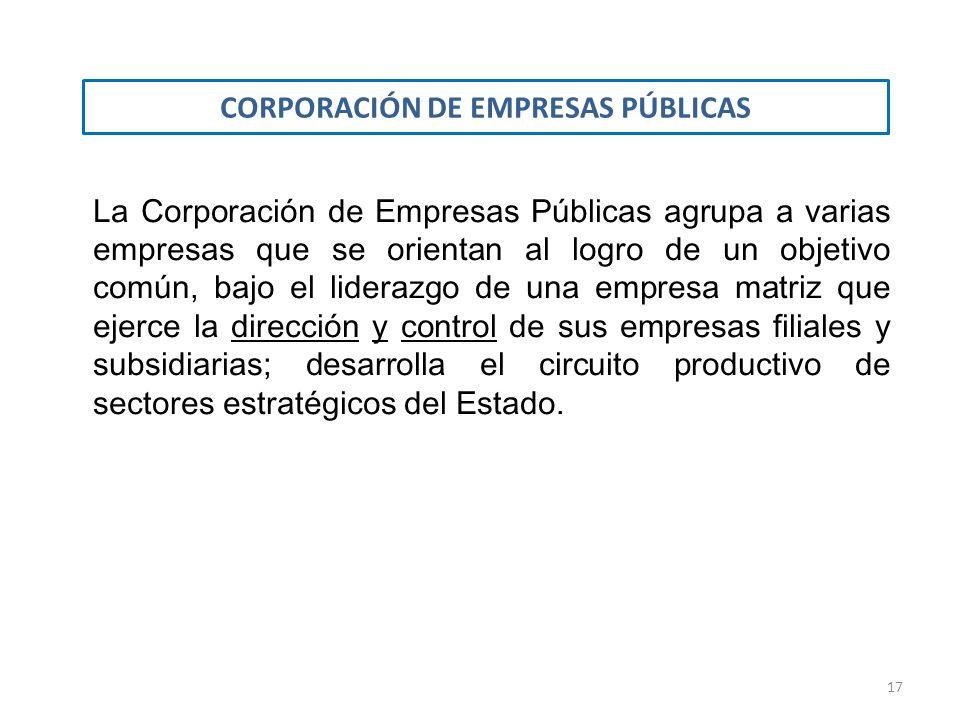 CORPORACIÓN DE EMPRESAS PÚBLICAS La Corporación de Empresas Públicas agrupa a varias empresas que se orientan al logro de un objetivo común, bajo el l