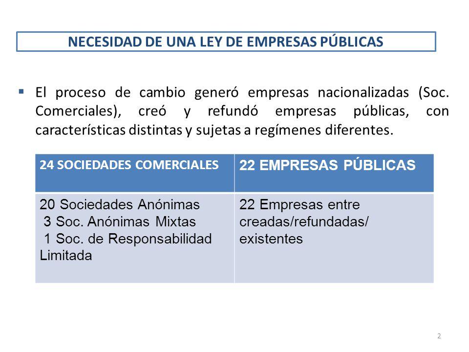 El proceso de cambio generó empresas nacionalizadas (Soc. Comerciales), creó y refundó empresas públicas, con características distintas y sujetas a re
