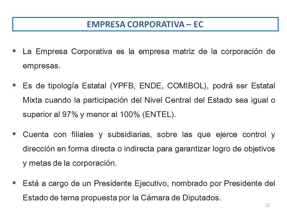 La Empresa Corporativa es la empresa matriz de la corporación de empresas. Es de tipología Estatal (YPFB, ENDE, COMIBOL), podrá ser Estatal Mixta cuan