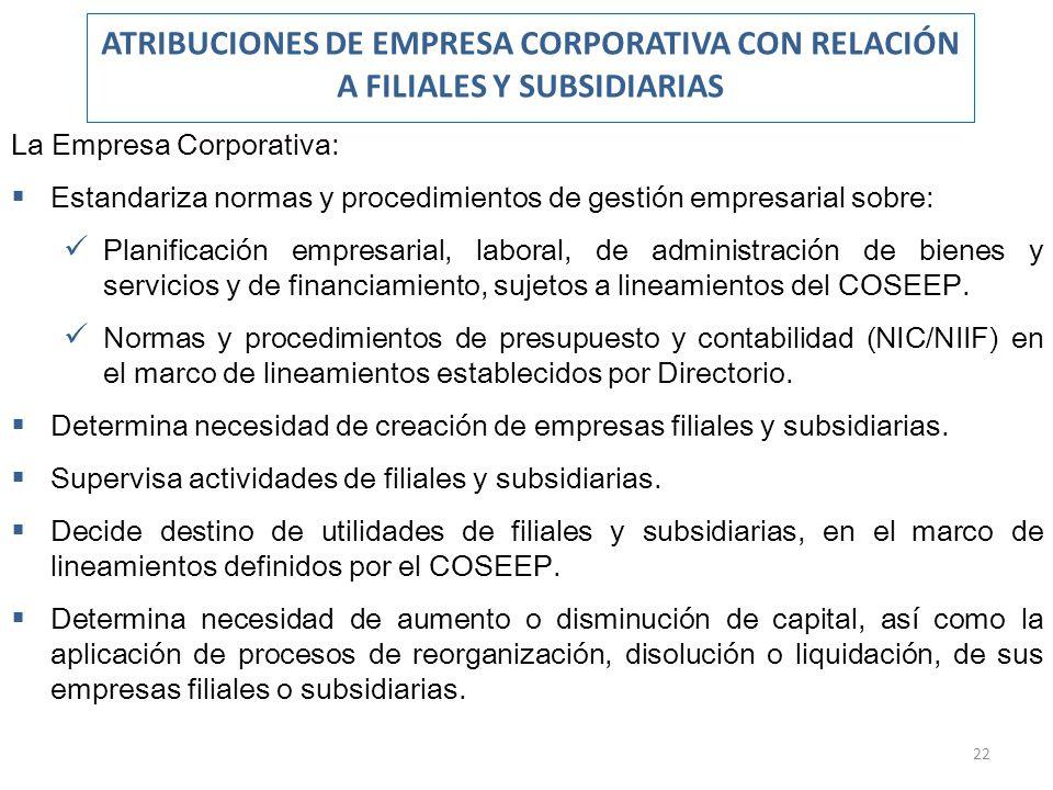 La Empresa Corporativa: Estandariza normas y procedimientos de gestión empresarial sobre: Planificación empresarial, laboral, de administración de bie