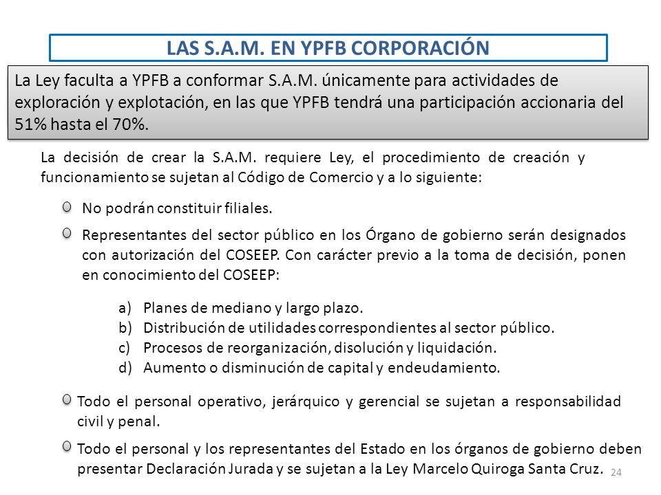 LAS S.A.M. EN YPFB CORPORACIÓN 24 La Ley faculta a YPFB a conformar S.A.M. únicamente para actividades de exploración y explotación, en las que YPFB t