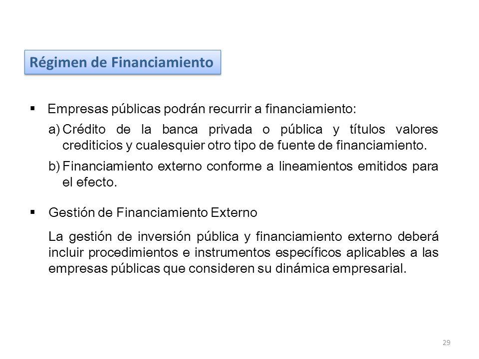 29 Régimen de Financiamiento Empresas públicas podrán recurrir a financiamiento: a)Crédito de la banca privada o pública y títulos valores crediticios