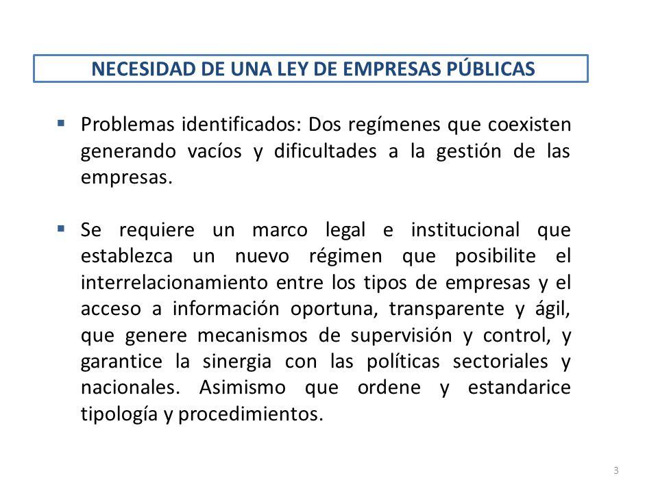 LAS S.A.M.EN YPFB CORPORACIÓN 24 La Ley faculta a YPFB a conformar S.A.M.