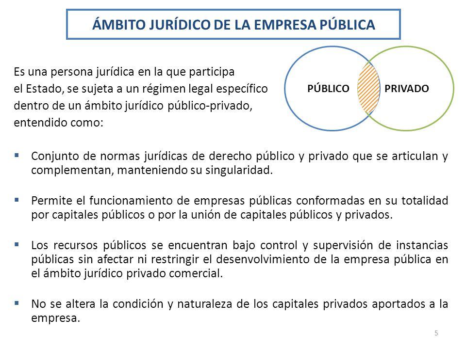 ÁMBITO JURÍDICO DE LA EMPRESA PÚBLICA Es una persona jurídica en la que participa el Estado, se sujeta a un régimen legal específico dentro de un ámbi