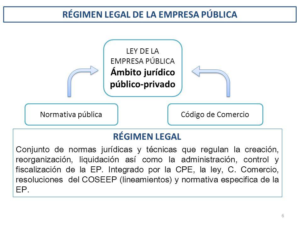Normativa públicaCódigo de Comercio LEY DE LA EMPRESA PÚBLICA Ámbito jurídico público-privado RÉGIMEN LEGAL Conjunto de normas jurídicas y técnicas qu