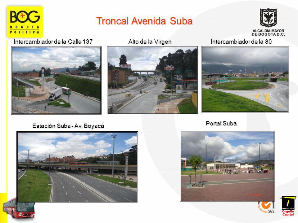 Intercambiador de la Calle 137 Troncal Avenida Suba Alto de la Virgen Intercambiador de la 80 Estación Suba - Av. Boyacá Portal Suba