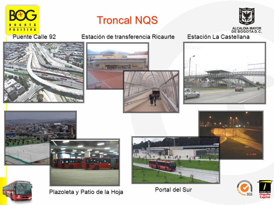 Puente Calle 92 Troncal NQS Estación de transferencia Ricaurte Portal del Sur Plazoleta y Patio de la Hoja Estación La Castellana